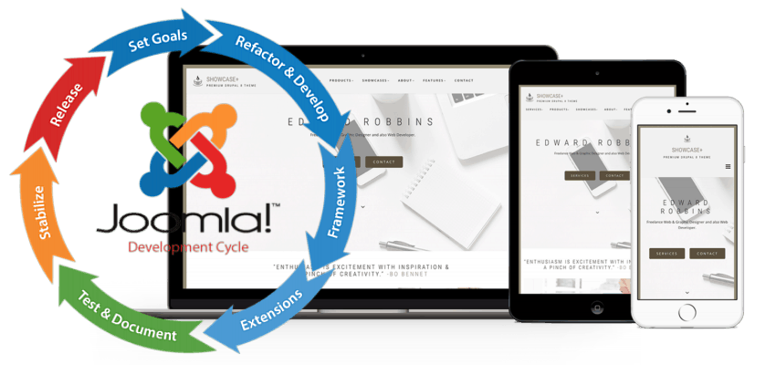 Diseño web Joomla Barcelona