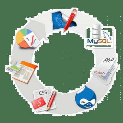 Gestión de contenidos web en Barcelona